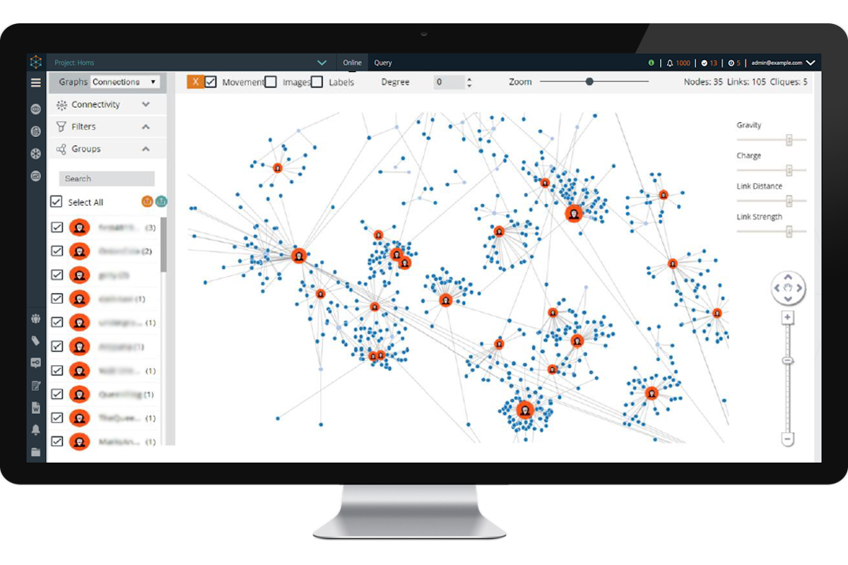 Cobwebs Technologies' Tangles tool searches the deep, dark web to identify and find links between people and various profiles, and presents the information in graphs and maps.