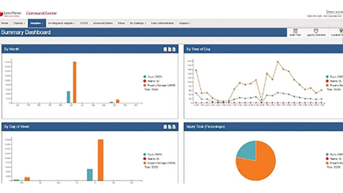 Robust dashboards in LexisNexis' Crash Mapper can reveal accident and traffic-safety issues and...