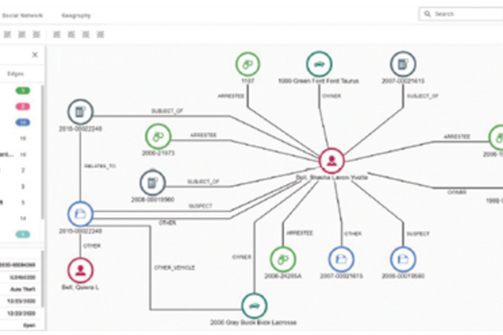 Screen shot showing how Link Analysis digitally connects the dots, helping law enforcement investigators quickly develop leads and close cases. -
