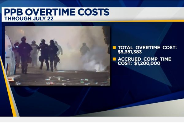 "The total overtime costs for the Portland Police Bureau through late July—the end of the last pay period—is almost $5.4 million. Further, accrued ""comp time"" will cost around $1.2 million. - Screen grab of news report."