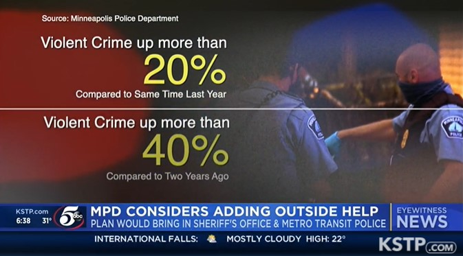 With Crime Spiking, Minneapolis Plans to Bring in Deputies and Transit Officers to Reinforce City Police