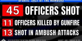 FOP: 45 Officers Shot, 11 Fatally in January and February