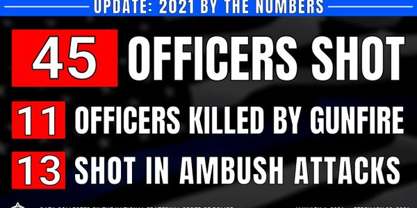 According to the FOP, 45 officers were shot in January and February. (Photo: National FOP/Twitter)