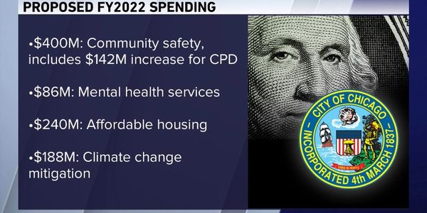 Proposed Chicago Budget Raises Police Funding