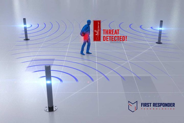 First Responder Technologies WiFi-Based Concealed Weapons Detection Technology  - Photo: First Responder Technologies