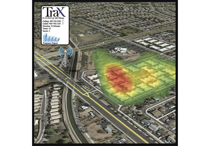 Trax from Zetx: Visual Analysis