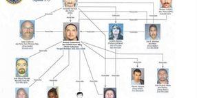 Mara Salvatrucha: A Transnational Gang