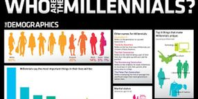How Boomers and Gen Y Can Bridge the Tech Gap
