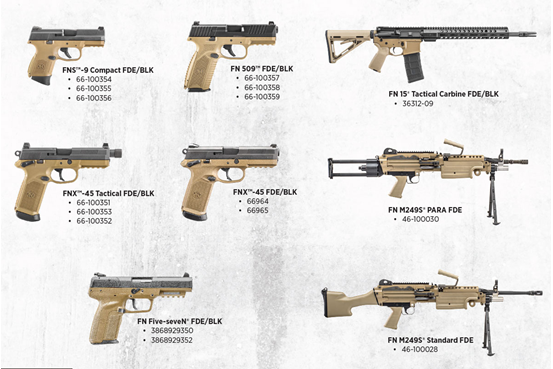 FN Introduces the FDE & BLK Series