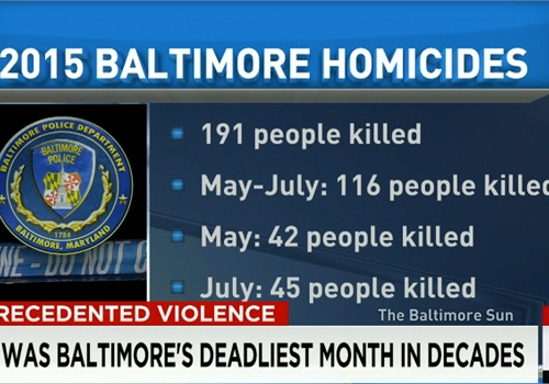 Federal officers will be assisting Baltimore officers with homicide investigations. (Photo: Screen shot from CNN)