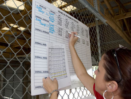 Test results are recorded with markers on large boards near the raceway. Times are marked from...